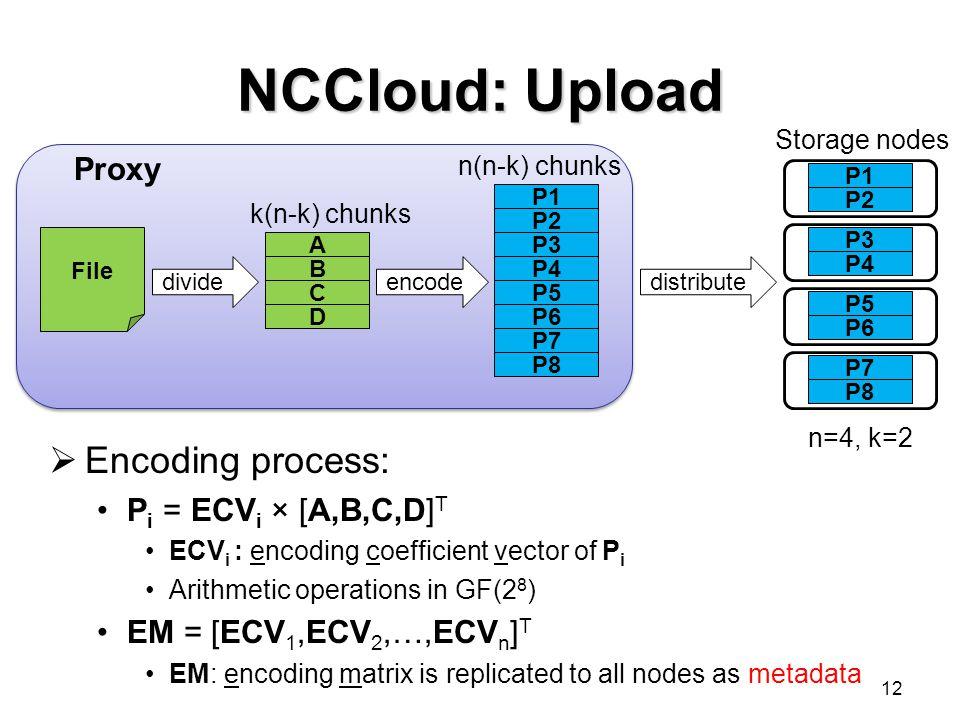 NCCloud: Upload Encoding process: Proxy Pi = ECVi × [A,B,C,D]T